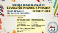 Proceso de escolarización en Educación Infantil y Primaria en Miguelturra